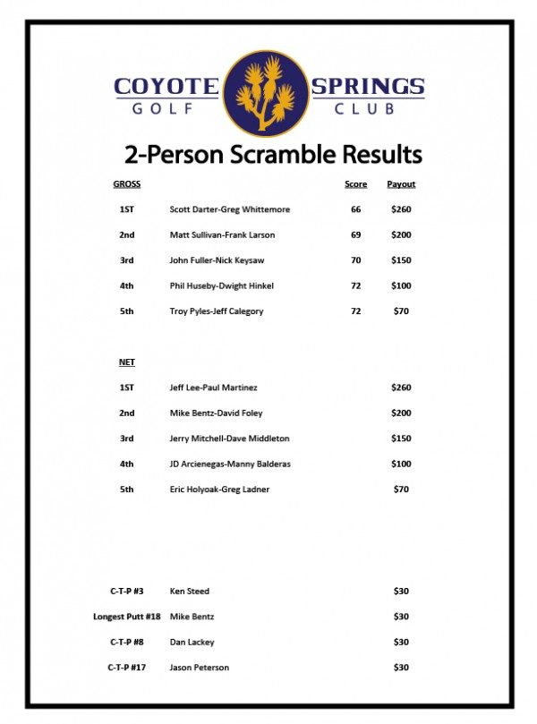2-Person-Scramble-Results--January