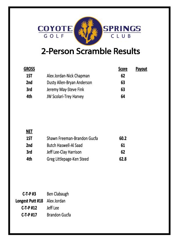 2-Person-Scramble-Results--June-2017